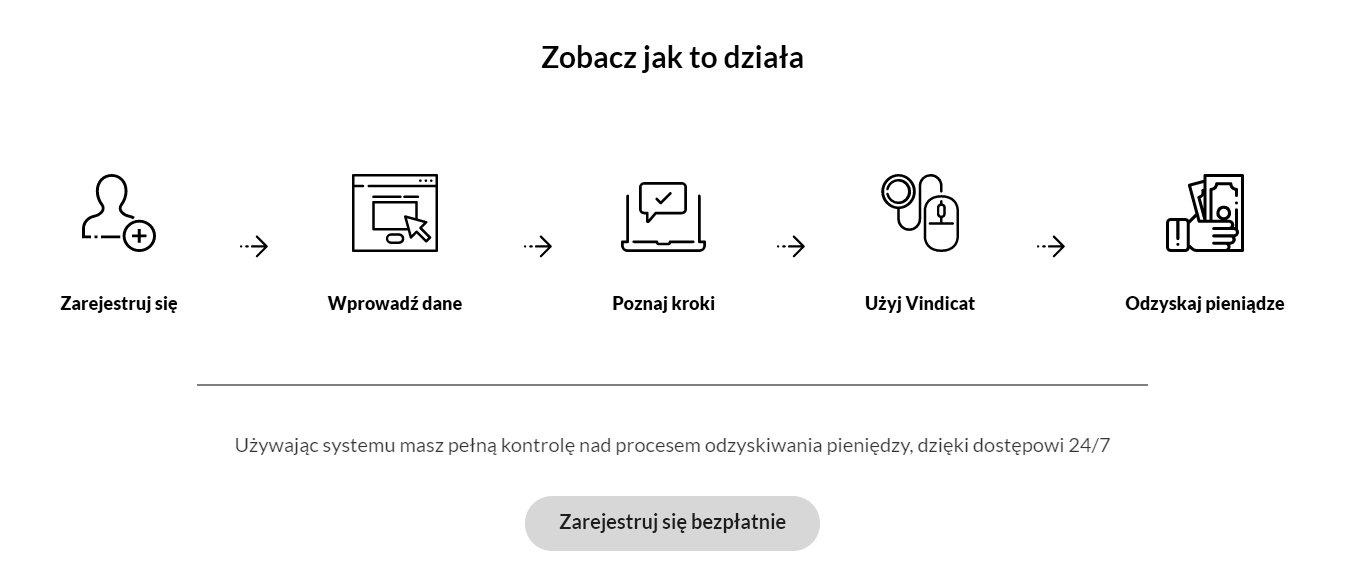 Jak to działa - Vindicat.pl.